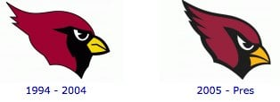 arizona cardinals logos national football league nfl chris creamer s sports logos page sportslogosnet It Knows If You've Been Bad or Good: A Guide To Behavioral Targeting Internet Ads