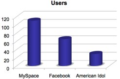 social media omapptx Social Media   Your Customers Are Talking About You Online
