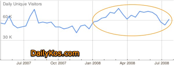 google ad planner 3 How Huffington Post and Obama Killed the New York Times Online