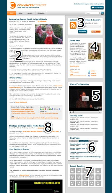 convince 9 Blog Failures and Remedies
