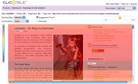 clicktale Revolutionizing Blog Analytics