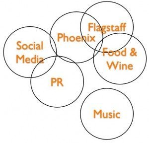 social-media-spheres-jason-baer