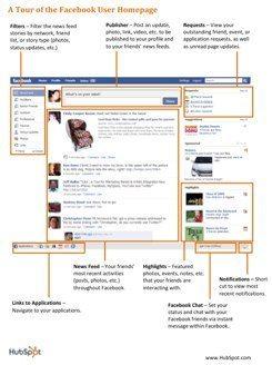 facebook-social-media-strategy