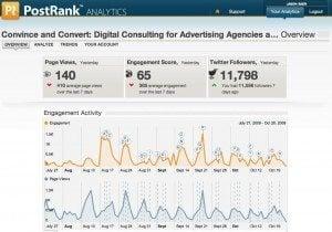 social media consulting 1 300x210 Finally! A Blog Post Scoreboard