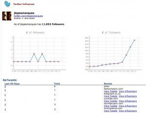 Email Analyst_ Twitter Influencer