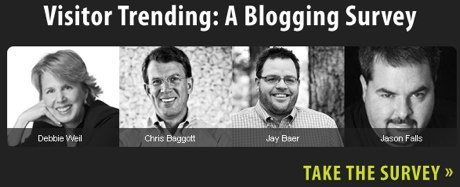 blogging survey Does Your Corporate Blog Measure Up