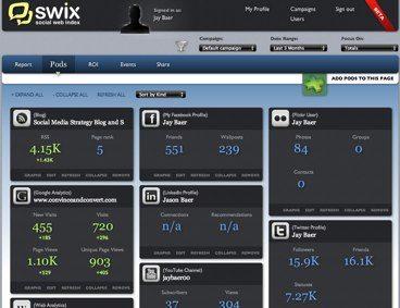 Default campaign - SWIX