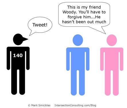 11 whys i m a social media addict 11 Whys Im a Social Media Addict