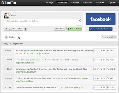Dashboard Buffer Holy Twit   Increased Tweet Volume Drives Results