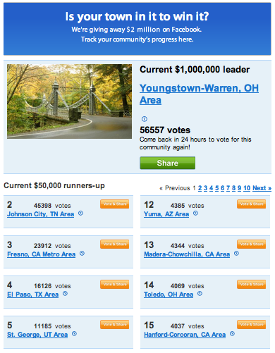Picture 37 Social Media Case Study: Walmarts Fight Hunger Contest