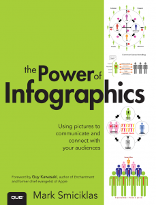 book cover How to Make Social Media Infographics That Get Noticed