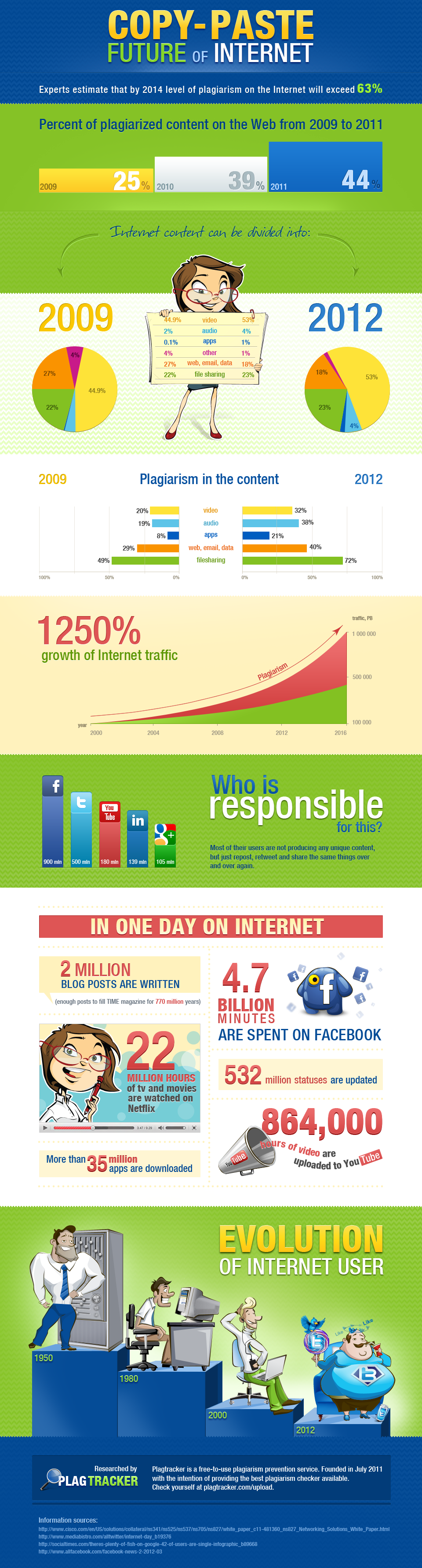 Plagtracker Infographic Is Social Media Creating a Plagiarism Problem (+ Infographic)