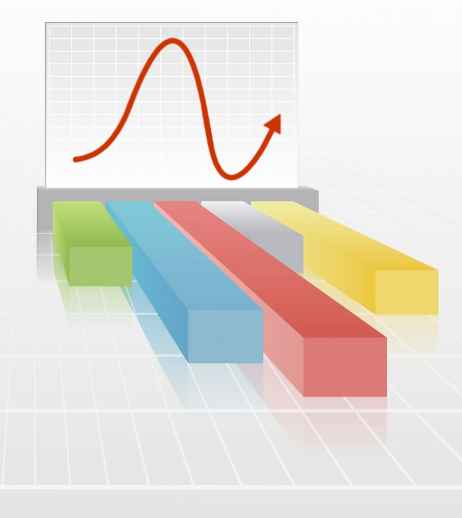 Beyond Analytics: Brand Insight and Understanding
