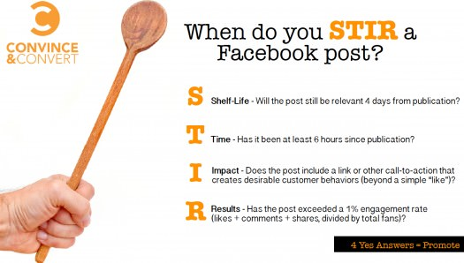 When do you promote a facebook post