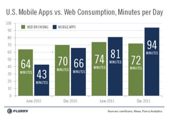 Screen Shot 2012 11 05 at 6.11.06 PM CheatSheet: 4 Mobile Ad Platforms That Work
