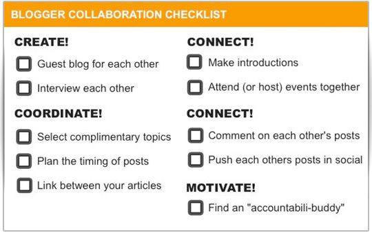 Blogger Collaboration Checklist