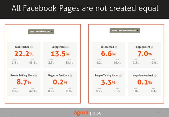 Screenshot 5 Busting Facebooks Most Widespread Myth