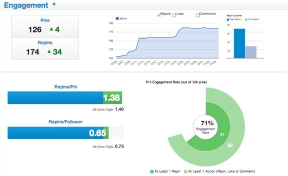 socialanalytics4 4 Tools to Help Build a Social Media Analytics Report