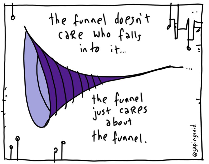 Funnel Vision Funnel Vision: Why Companies Need To See The Light At the End of the Funnel