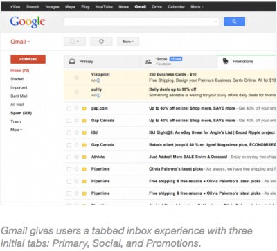 Gmail Tabs e1375152088190 What To Do About Gmail Tabs