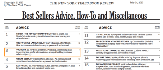 New_York_Times_best_selling_business_book_Youtility