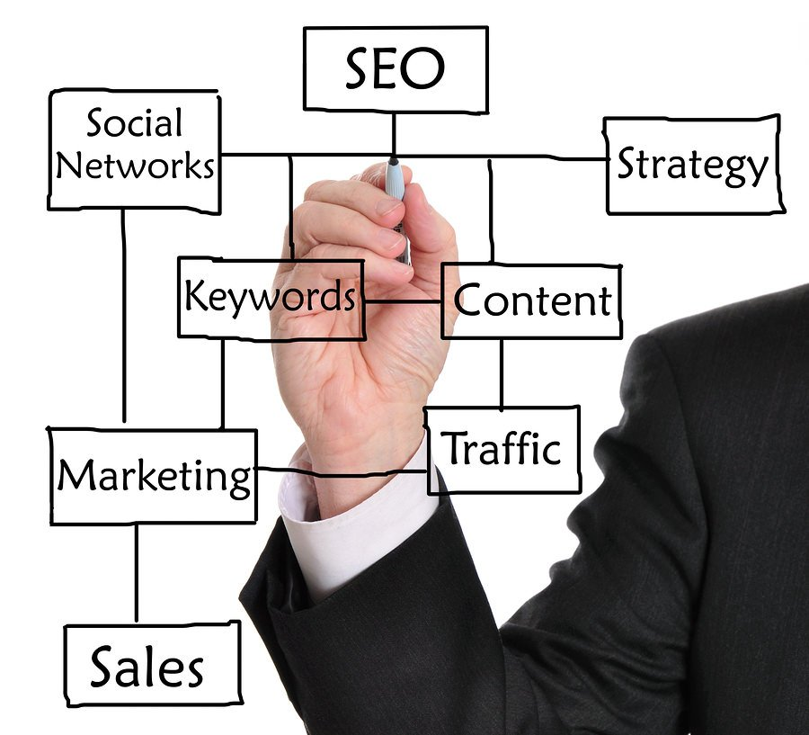 bigstock SEO flow chart on a whiteboard 30908507 3 Ways to Transform Your Blog Into a SEO Machine