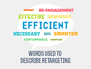 Words Used to Describe Retargeting Retargeting: 5 New Statistics That May Surprise You