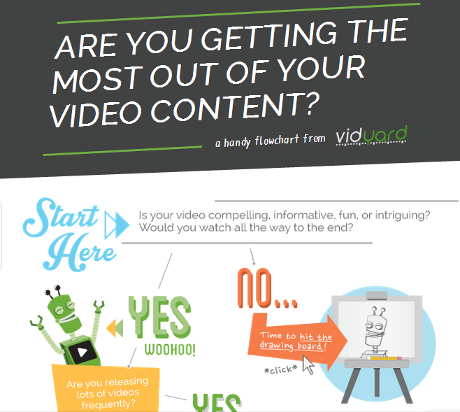 Vidyard1 Are You Getting The Most Out of Your Video Content?