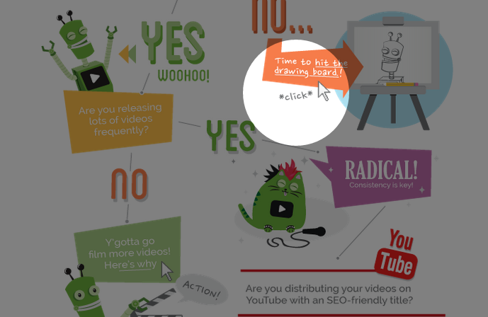 Vidyard2 Are You Getting The Most Out of Your Video Content?
