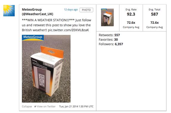 Screenshot 2014 02 03 15.14.14 Do Contests Work on Twitter?