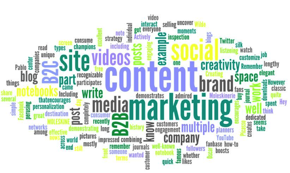 Early 1900s CM How Early 20th Century Businesses Got Big With Content Marketing
