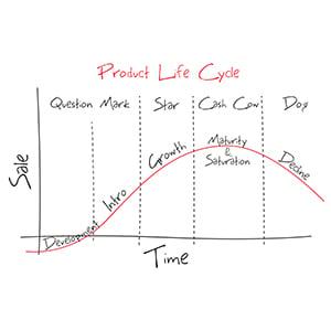 bigstock-illustration-of-graph-showing-32319671