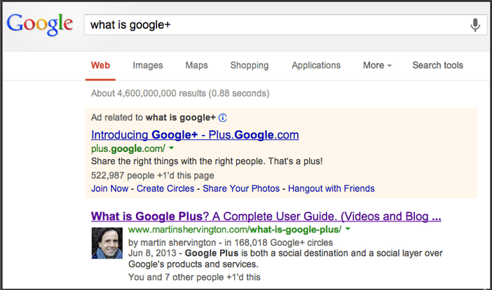 Authorship What Every Marketing Department Needs to Know About Google+