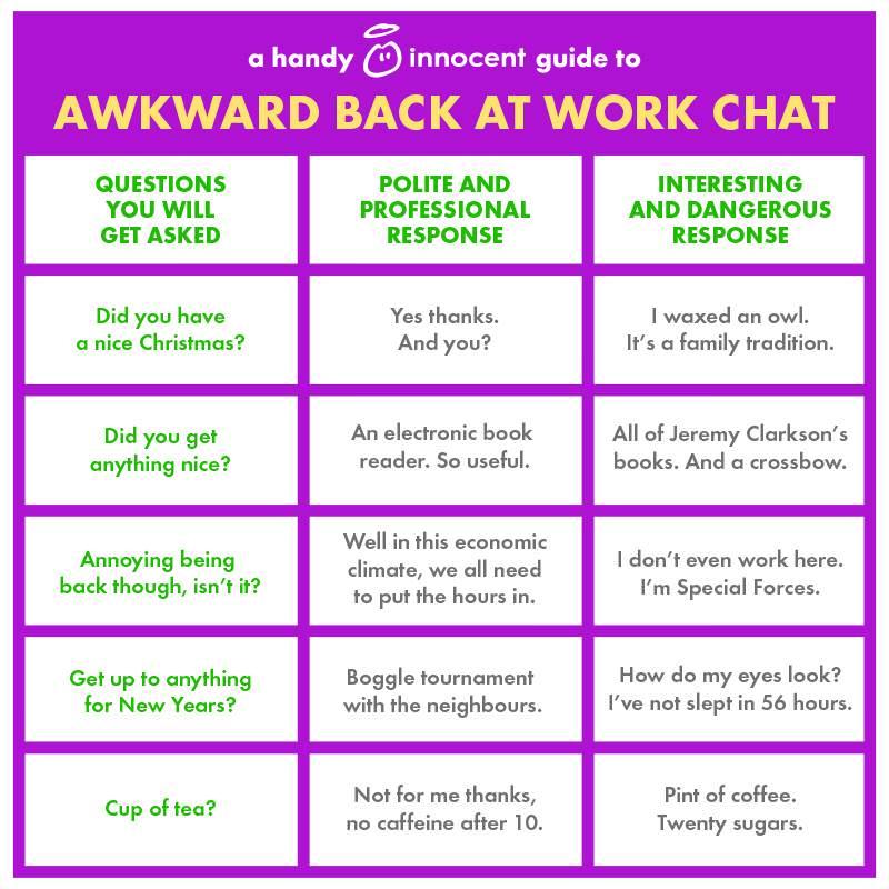 InnocentBackToWork 1 Seven Tips For Jumpstarting Your Visual Storytelling Strategy