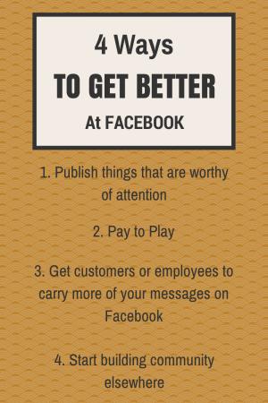 NO PARKING e1397501365633 4 Ways To Fix Your Facebook Problem