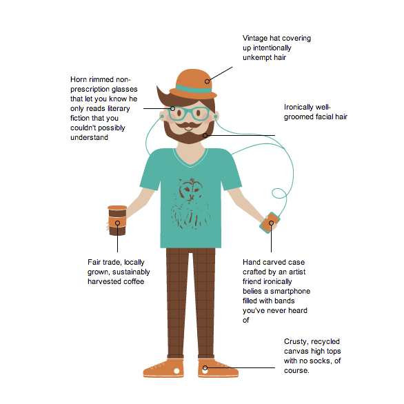 Hipster Tax Crisis