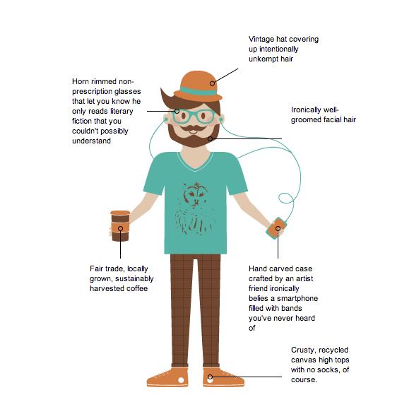 Hipster Tax Crisis