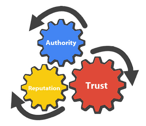Trust Reputation and Authority What Every Marketing Department Needs to Know About Google+