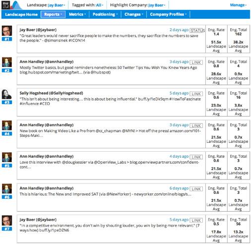 twitter_comparison_engagement_rate