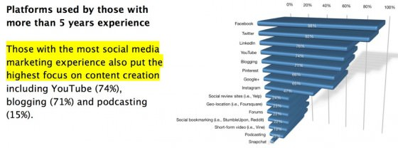 9 New Social Media Statistics and What They Really Mean