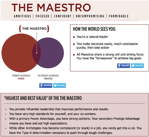 How the World Sees You Free Assessment   Lets Find Out How the World Sees You