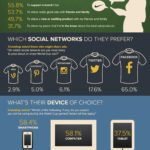 crowdtap_world_cup_infographic FINAL