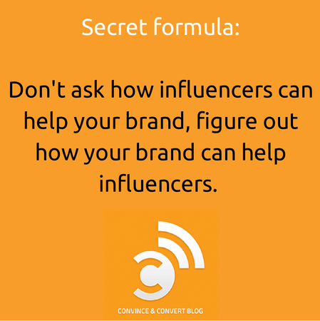 Add text 2 The 3 Key Ingredients in a Successful Influencer Pitch