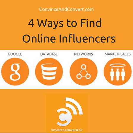 Copy of Copy of Add text 2 4 5 The 4 Ways to Find Online Influencers