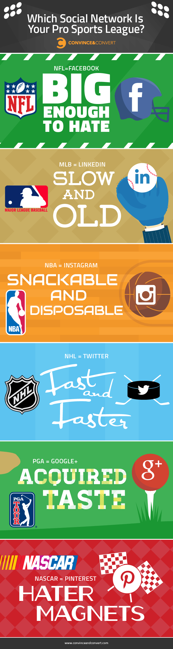 Which-Social-Network-is-Your-Pro-Sports-League_Infographic_001-01