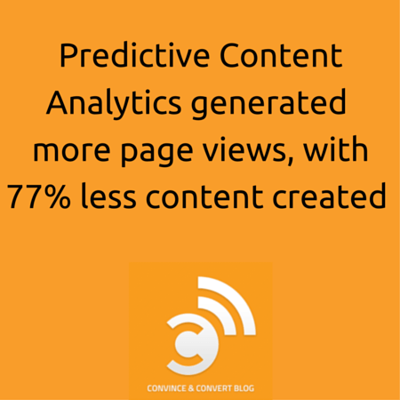 Predictive Content Analytics Results