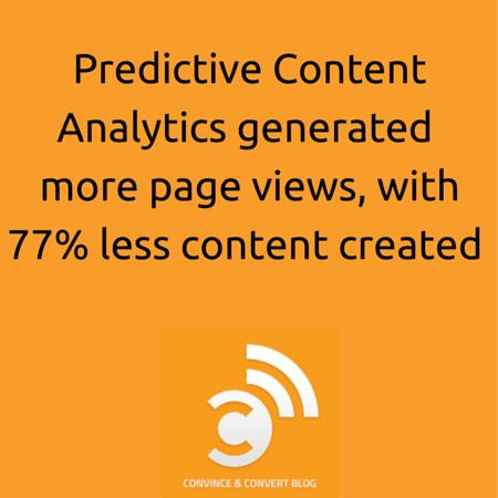 How to Use Predictive Content Analytics