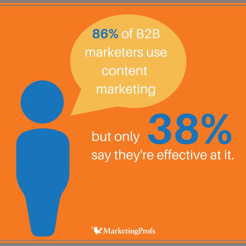 MarketingProfs B2B Content Marketing