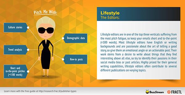 Publisher Persona - Lifestyle