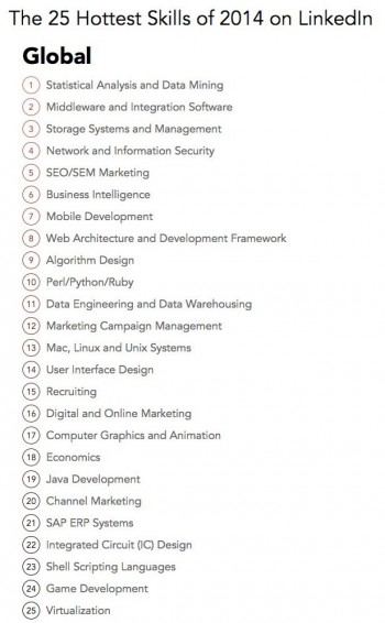 Top_25_job_skills_of_2014
